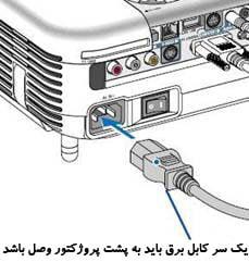 setup-projector-10542-1-2