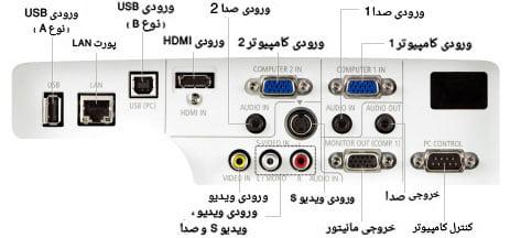 اتصالات پروژکتور
