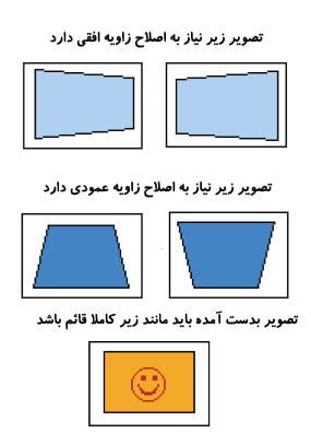 keystone-correction-projector-problem-3