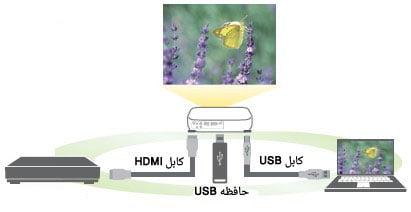 پورت HDMI