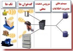 RFID به چه شکل کار میکند