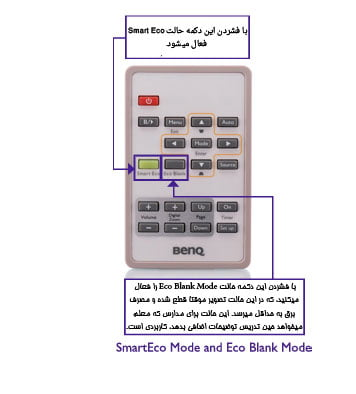 benq-eco-mode-45507