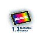 megapixel