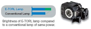 لامپ پروژکتور اپسون